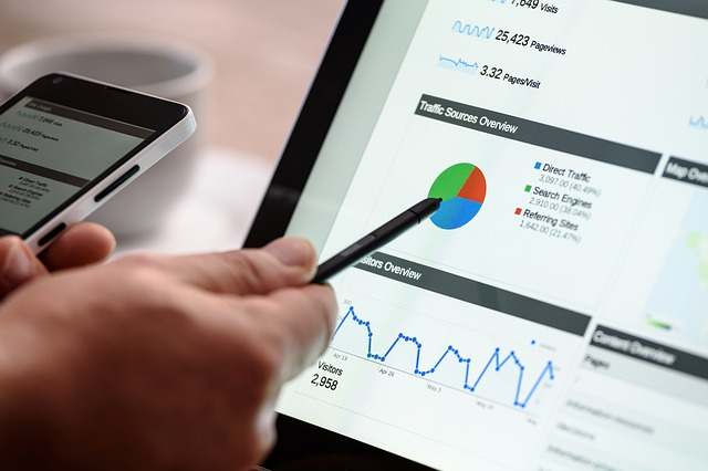 analyzing digital marketing results in computer science
